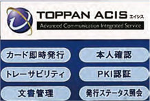 Toppan Document Solution SAI-CHI(さいち)