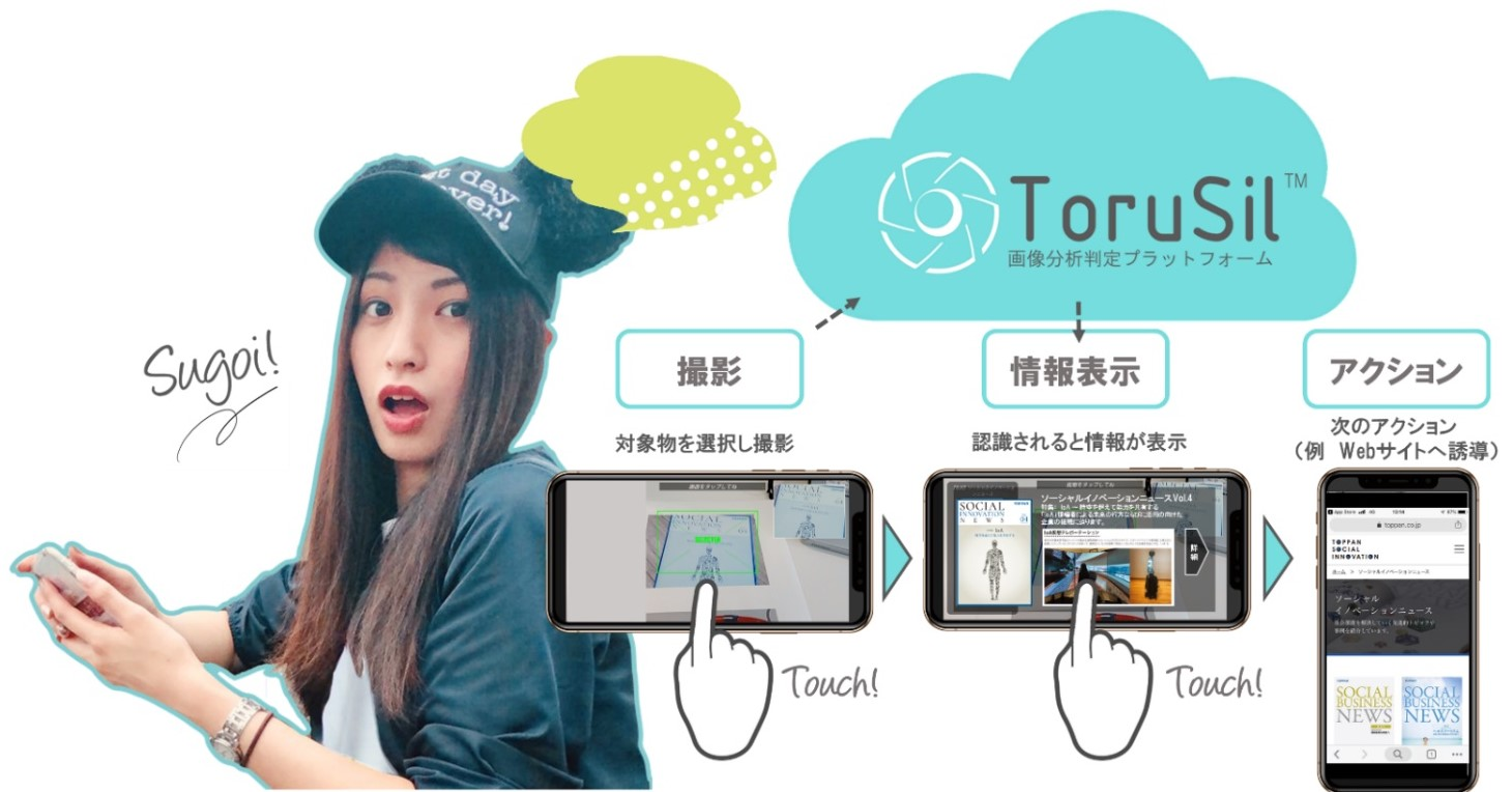 「Torusil™」サービスイメージ © Toppan Printing Co., Ltd.