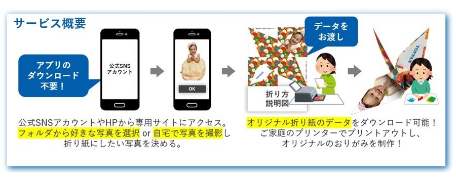 「OrigaMemory® at Home」 概要 Toppan Printing Co., Ltd.