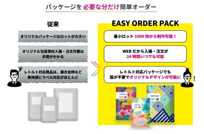 「EASY ORDER PACKTM」の特長 ©TOPPAN INC.