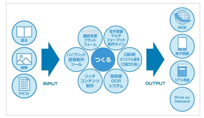 電子出版サービス2.JPG