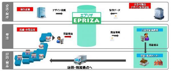imageEP.jpg