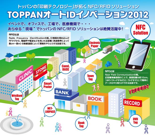 jidouninshiki2012.jpeg
