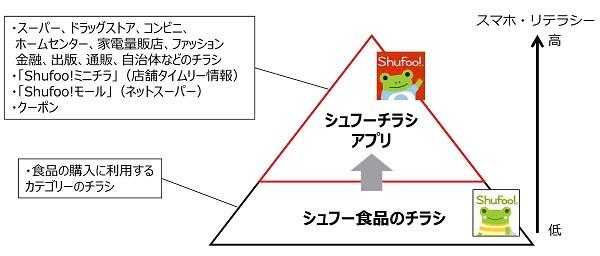 s_shokuhin2.jpg