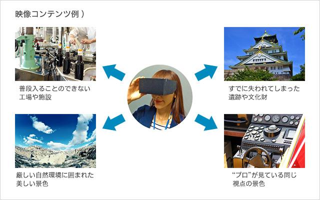 VR scopeイメージ